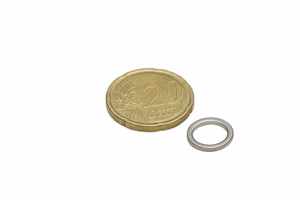 Žiedo formos magnetai